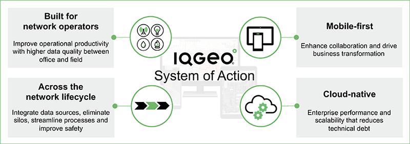 IQGeo-enabling-change-across-telecoms-and-utilities